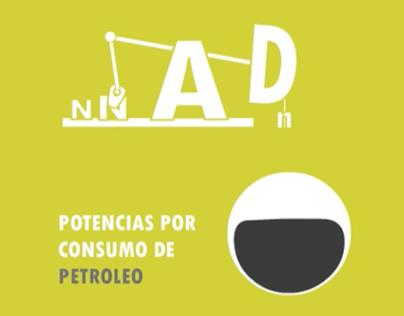 Petroleum Typo