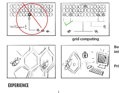 Grid Computing Pitch