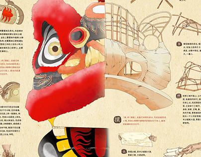 The Art of Paper Handicraft | 紙紮藝術 - Infographic Design