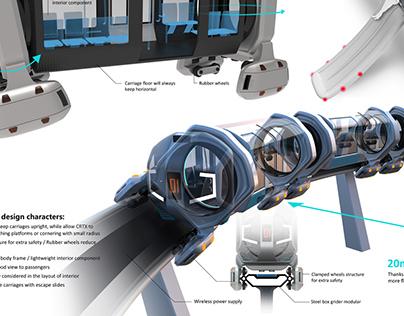 2025 City Rapid Transit X System