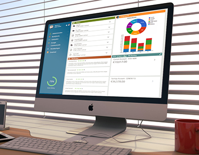 Business Management SAAS Product