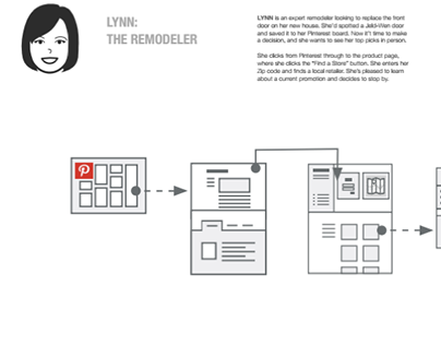 Use Cases and User Flows