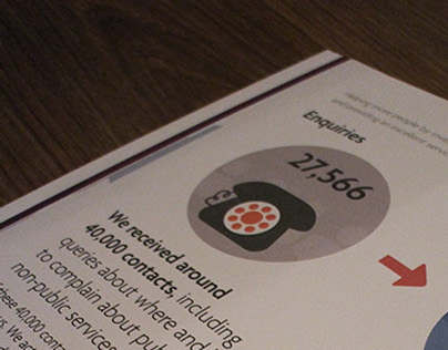PHSO Annual Report and Accounts 2014
