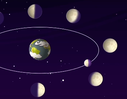Moon Phases - Flocabulary