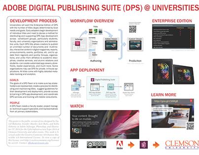 Digital Publishing Suite at Universities