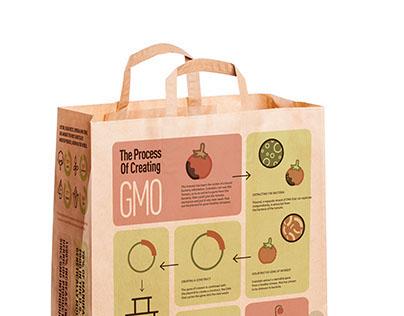 Understanding GMOs