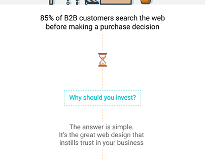Your Website should fuel your Business Growth!