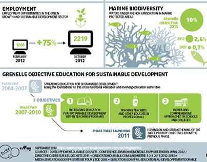 Les avancées du développement durable - Suez Env.