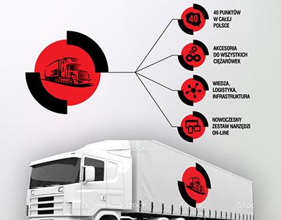 KV for InterCars truck segment.