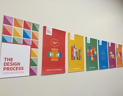 The Design Process: Cupcake Edition