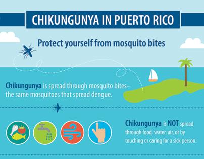 Chikungunya Infographic