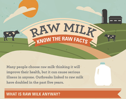 Raw Milk, Know the Facts