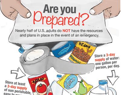 Are you Prepared Infographic