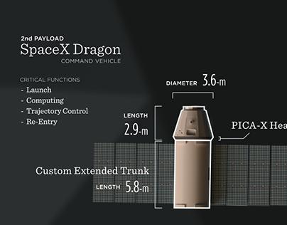 Mars Mission Presentation