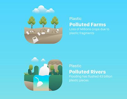PLASTIC POLLUTION MENU CARD