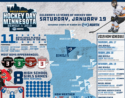 Hockey Day Minnesota Infographics