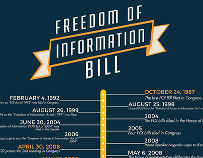 freedom of information bill a solution Freedom of information bill, its relevance and challenges in national development: the nigerian experience by emmanuel uwazie anyanwu department of library of library and information science.