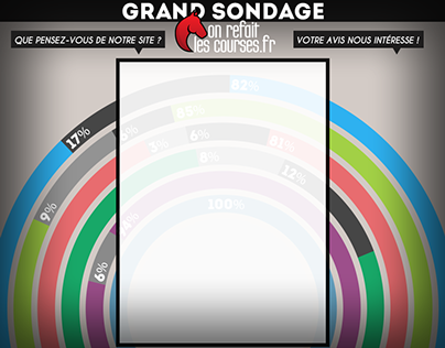 Display Sondage ORLC - Digibonus