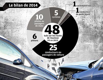 Le bilan de 2014