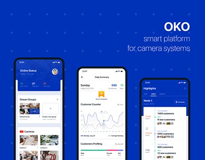 OKO Camera - UI/UX App Design