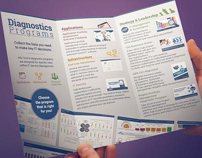 Info-Tech Diagnostics Brochure