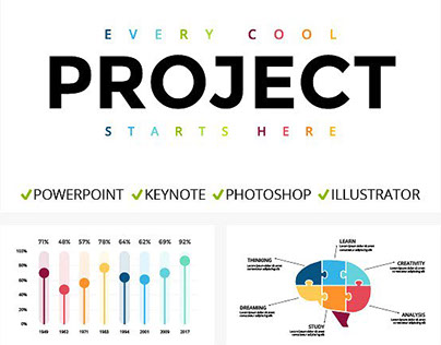 Complete Infographics