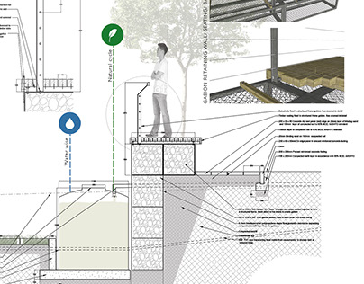 Salvaging resources: Responsible sewage recycling