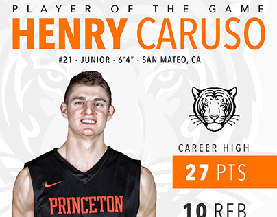 Princeton Men's Basketball - 2015-2017