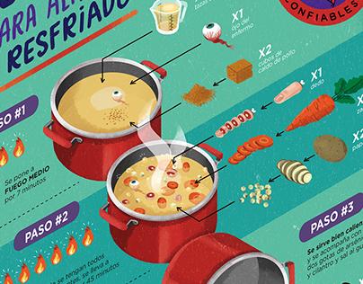 Sopa para aliviar un resfriado: infografía