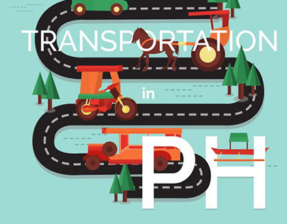 Modes of Transportation in PH