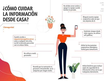 Consejos Ciberseguridad - Banco Galicia