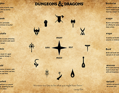 Dungeons & Data
