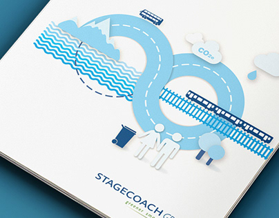 Stagecoach Group Sustainability Report