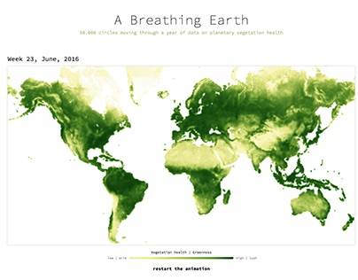 A Breathing Earth