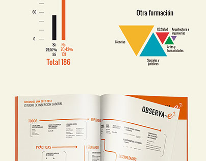 Infografías para Universidad de Málaga