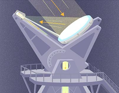 Solar Telscope Illustrations