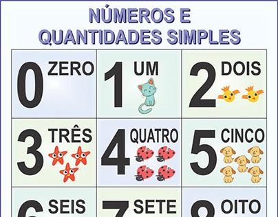 Banner - Números e Quantidades