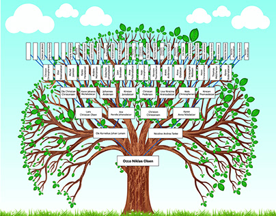 Family Tree Genealogy
