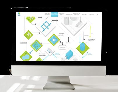 Infografía de procesos hídricos Valrex