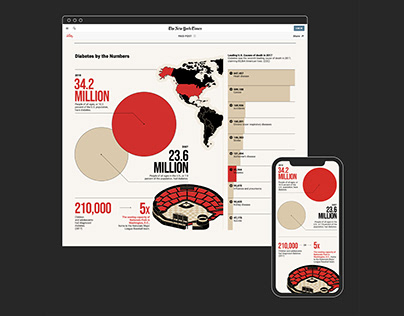 Branded infographics – T Brand Studio, 2020