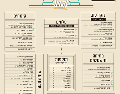 terminalJLM: menu project