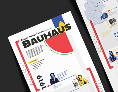 Graphic Design Timeline with a Focus on Bauhaus