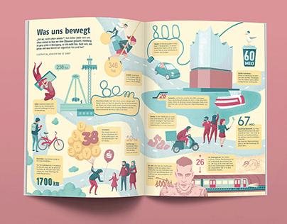 Infographic Haspa Magazin