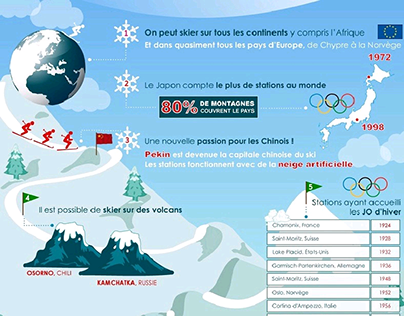 Abritel - Infographic