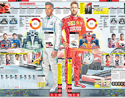 F1 2019, 12 pages infographic