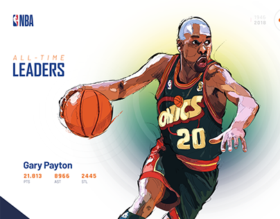 All-Time Leaders – website concept