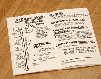 The data trail (visual thinking)