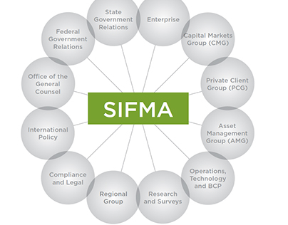 SIFMA Releases First Quarter Data for Securities