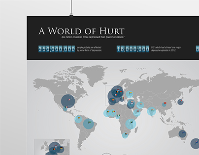 A World of Hurt Infographic