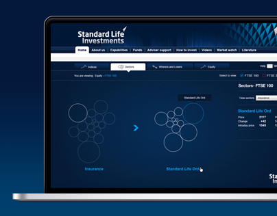 Standard Life Investments Redesign